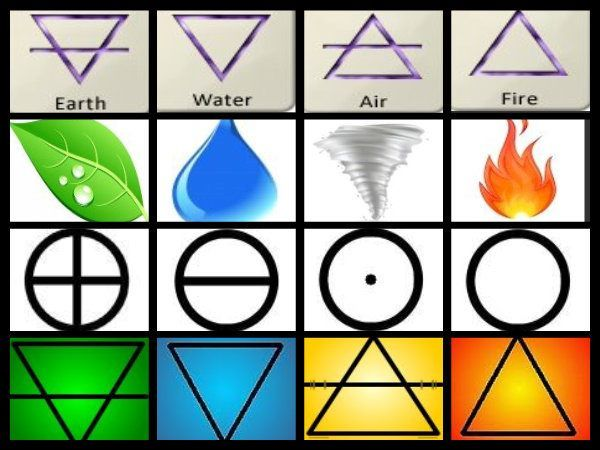 The four elements on Pinterest | Avatar, Symbols and Paint ...