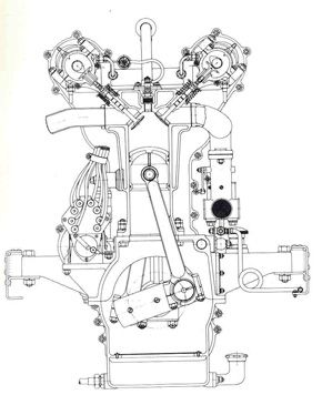 It was Merosi, not Jano, who brought the DOHC engine to
