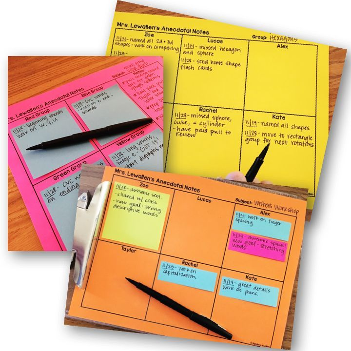 picture relating to Editable Post It Note Template named EDITABLE Anecdotal Observe Templates The Principal Write-up Store