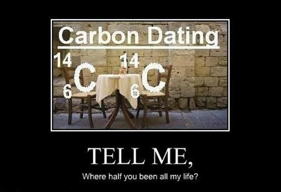 Carbon dating failures