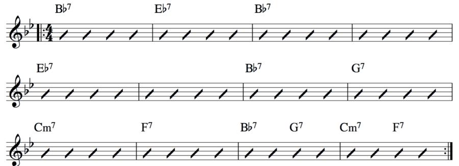 Bb Blues Basic Chords For Jazz Octave Pinterest Jazz Guitar