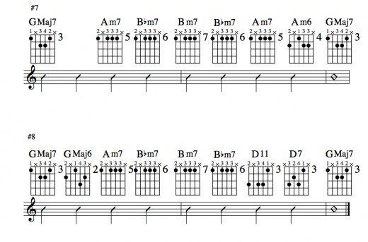 Jazz Chord Substitution Part One Stormy Monday Chord Substitutions