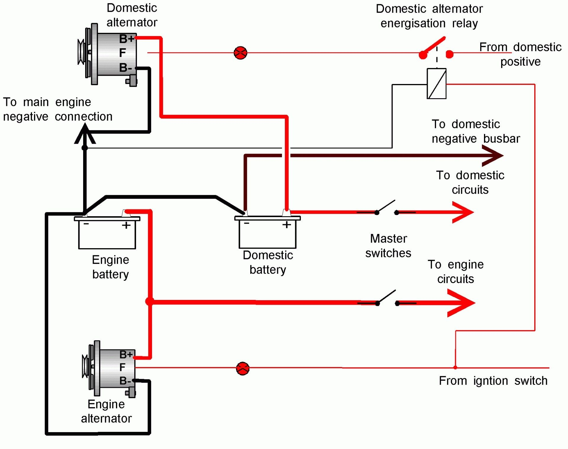 50+ Chevy 350 Starter Wiring Diagram Texas in 2021 | Electrical circuit  diagram, Electrical diagram, Alternator | Chevy 350 Starter Wiring Diagram |  | Pinterest