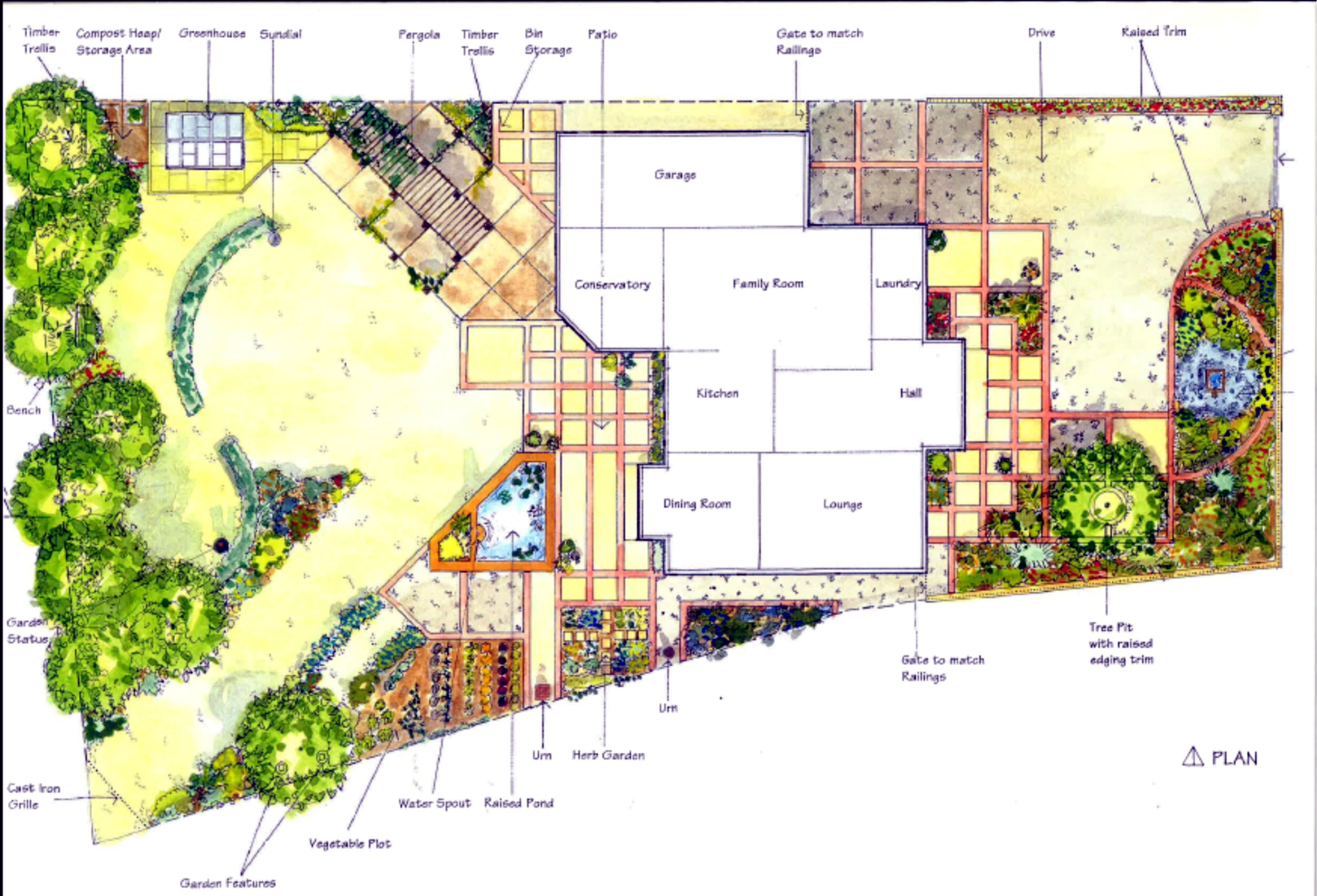 Good Sketchup Garden Design | Land Layouts | Pinterest | Gardens And Landscape  Designs