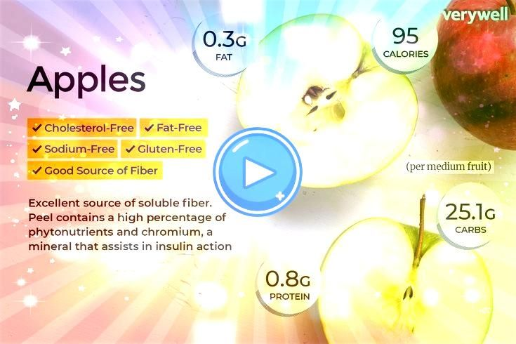 calories and nutrition facts change based on size Learn how to choose an   Apple calories and nutrition facts change based on size Learn how to choose an  Apple calories...