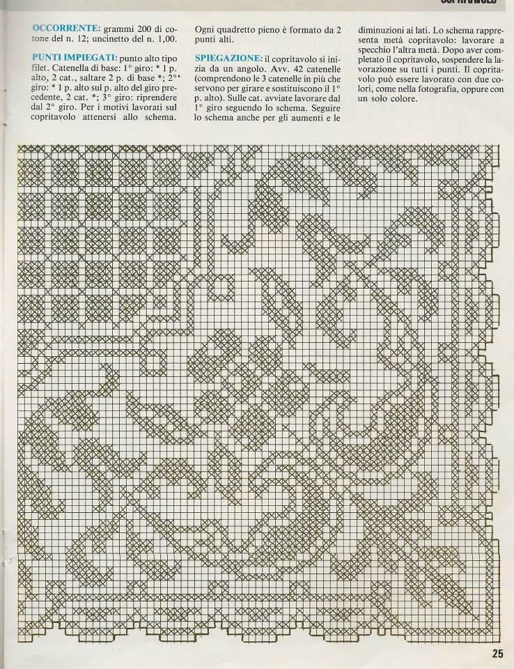 Pin de Anikó Varjassy en Rece crocheting | Pinterest | Mantel ...