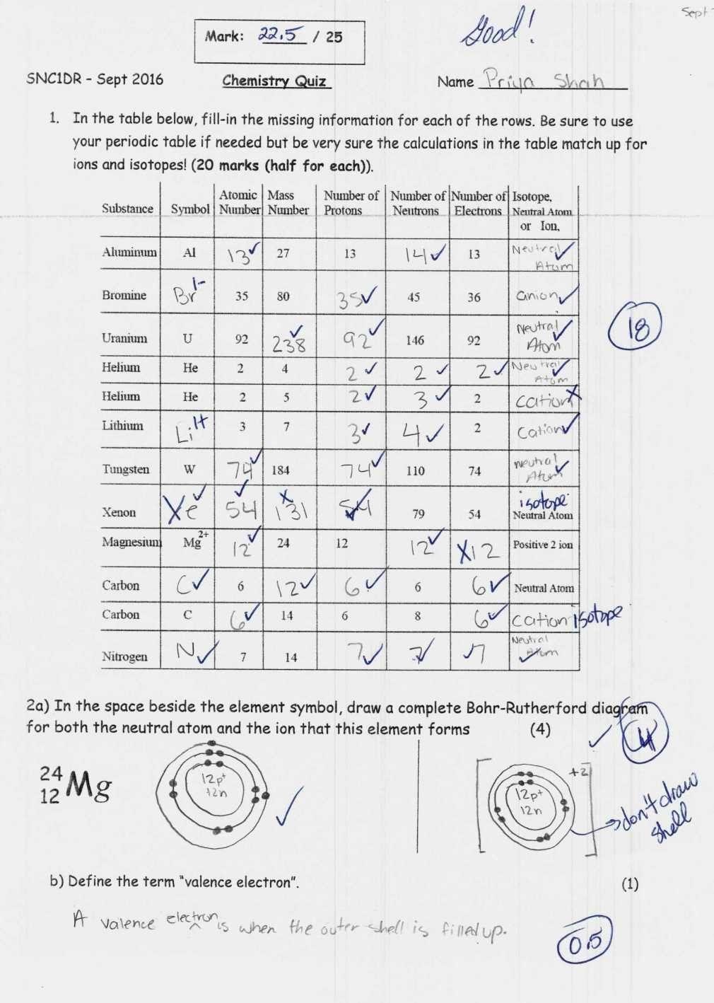 Isotopes Ions And Atoms Worksheet 1 Answer Key (Dengan gambar)
