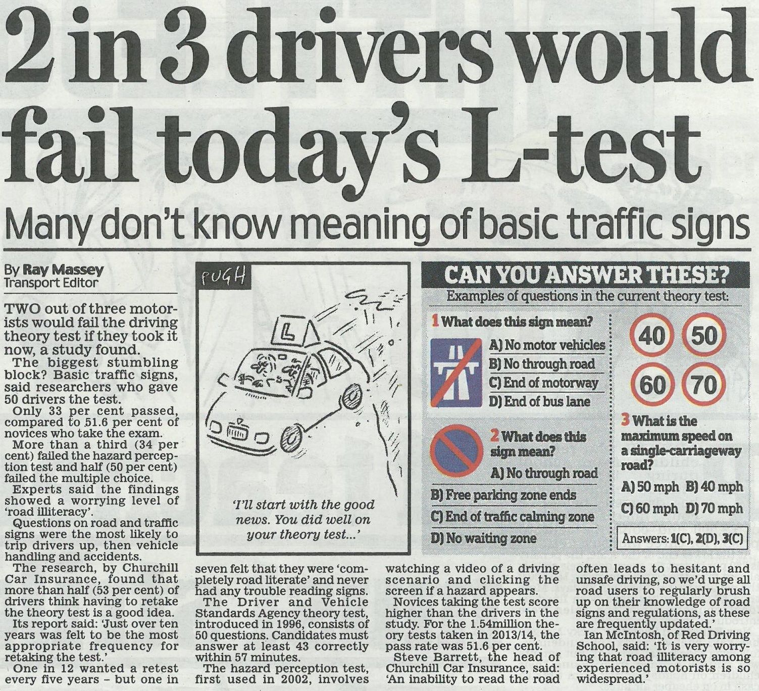 The Daily Mail Features Research By Red And Churchill Car Insurance That Shows 2 In 3 Drivers Would Fail Their Theory Test This Or That Questions Sign Meaning