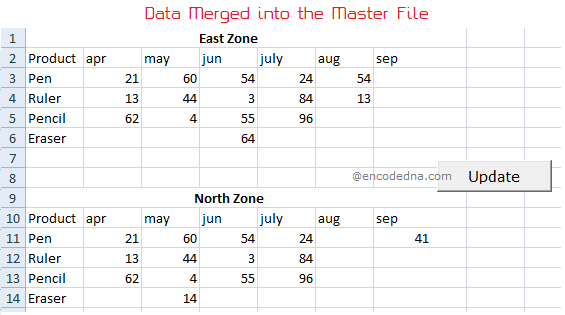Merge Multiple Files Data Into A Single File In Vba Data Merge Excel