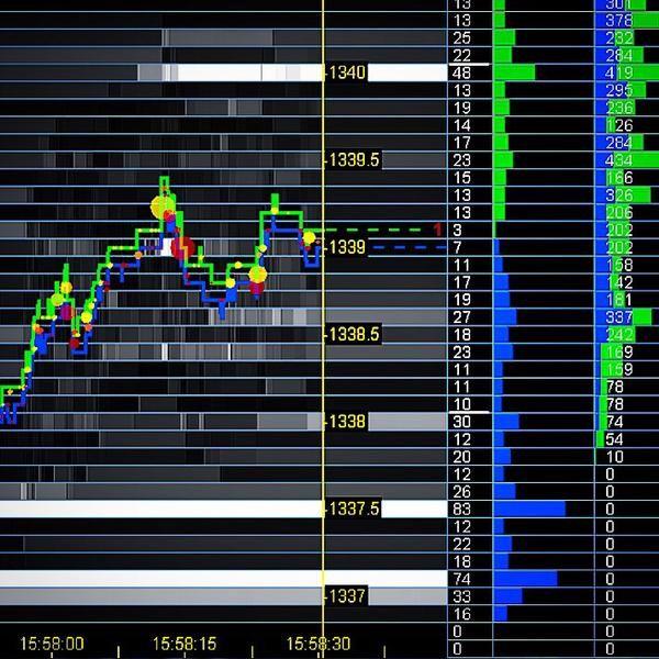 Embedded Image Futures Indexes Dubai Financial Market Stock