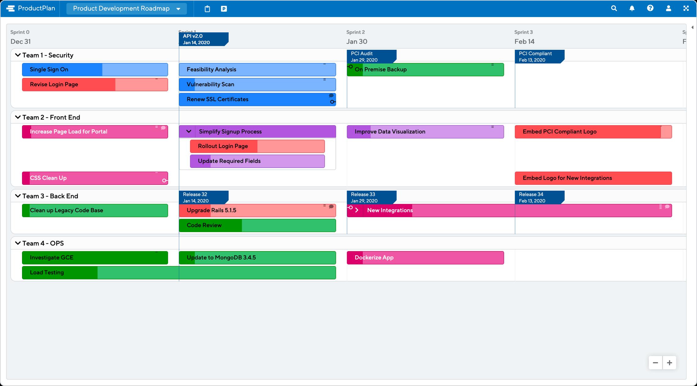 Product Development Roadmap Template Roadmap Development Templates