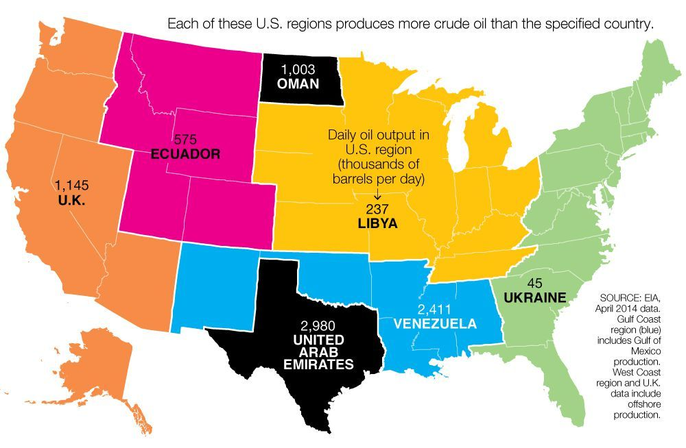 American Gusher The United States Of Oil - Oil production map us