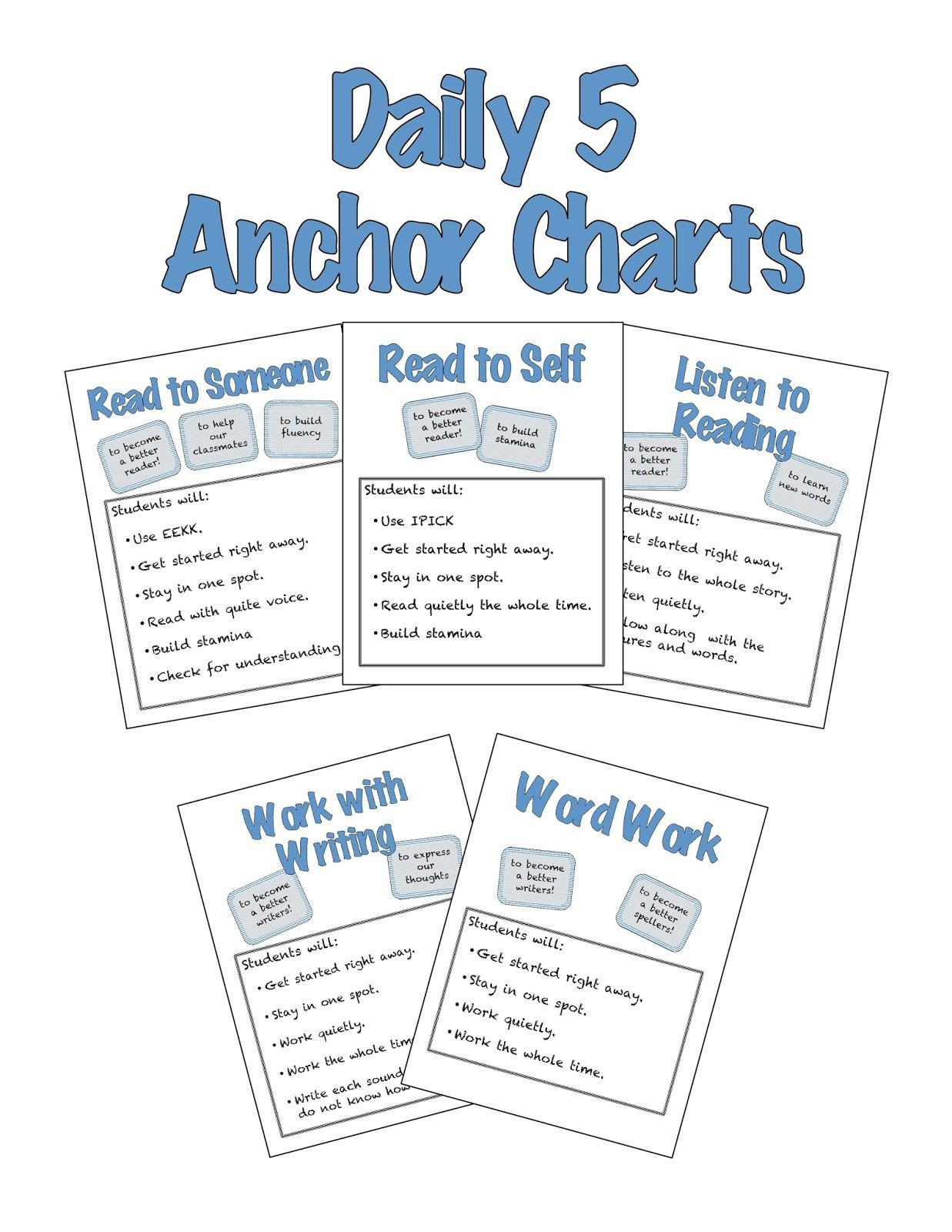 Mr Jackson S Jargon Daily Five Anchor Charts