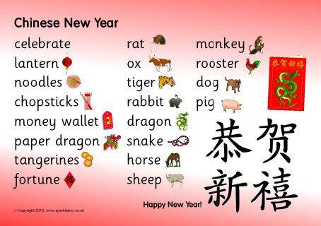 Chinese New Year word mat (SB1178) - SparkleBox   New year ...