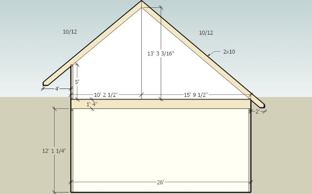 Saltbox Garage Roof Frame Framing Contractor Talk Roof Truss Design Roof Framing Roof Styles