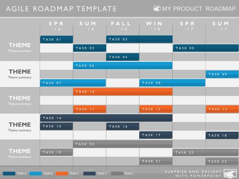 Four Phase Product Strategy Timeline Roadmap Powerpoint Template