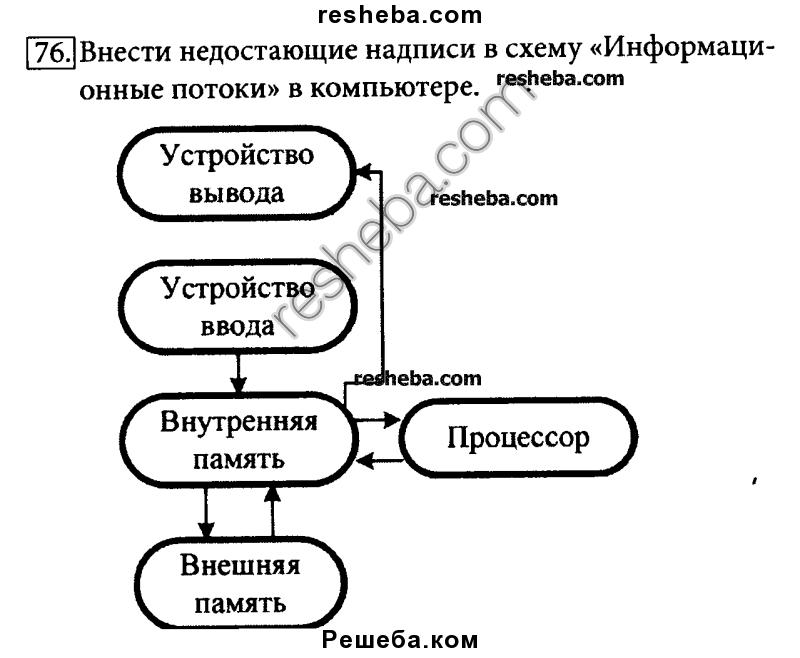 Спиши.ру 8 класс химия новошинский 2018г