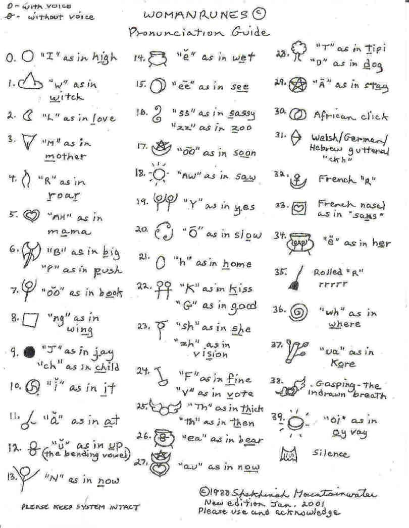 Woman Runes Pronunciation Guide By Shekhinah Mountainwater Http Goddesspriestess Com 2012 07 12 Womens Retreat R Womens Retreat Pronunciation Guide Runes