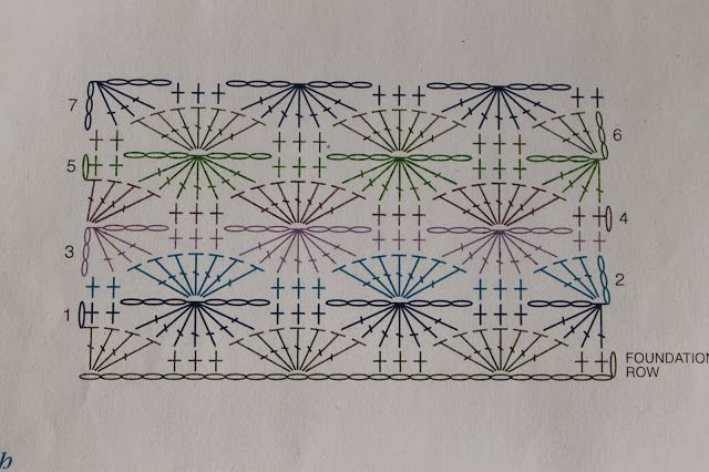 Tæppe - En Kreativ verden