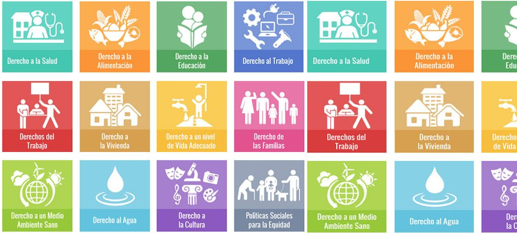 Lista De Derechos Derechos Humanos Derecho Educacion