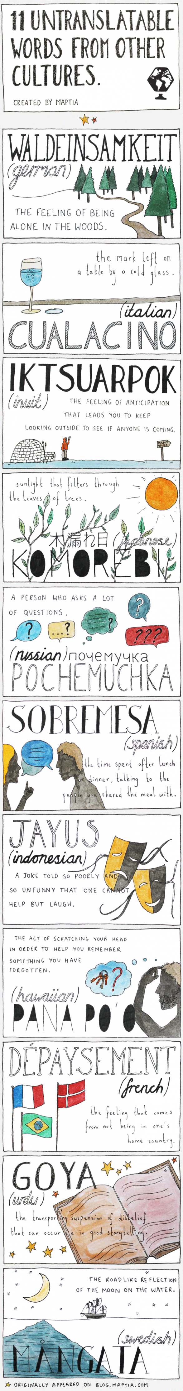 11 Untranslatable Words From Various Languages http://www.thecultureist.com/2013/08/23/11-untranslatable-words-from-various-languages/