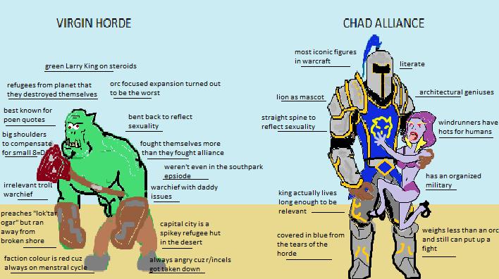 Chad Alliance Vs Virgin Horde Worldofwarcraft Blizzard