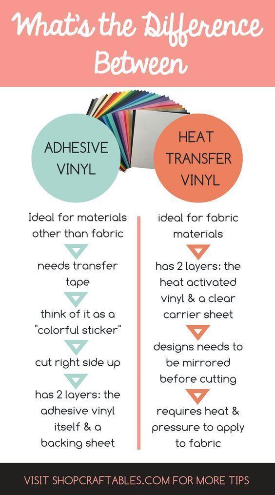 Vinyl compare