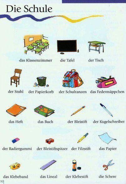 Vokabeln Schule Deutsch lernen, Deutsch, Lernen