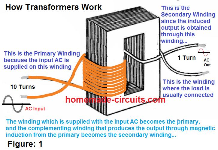 How Transformers Work Homemade Circuit Projects In 2020 Circuit Projects Electrical Transformers Electrical Circuit Diagram