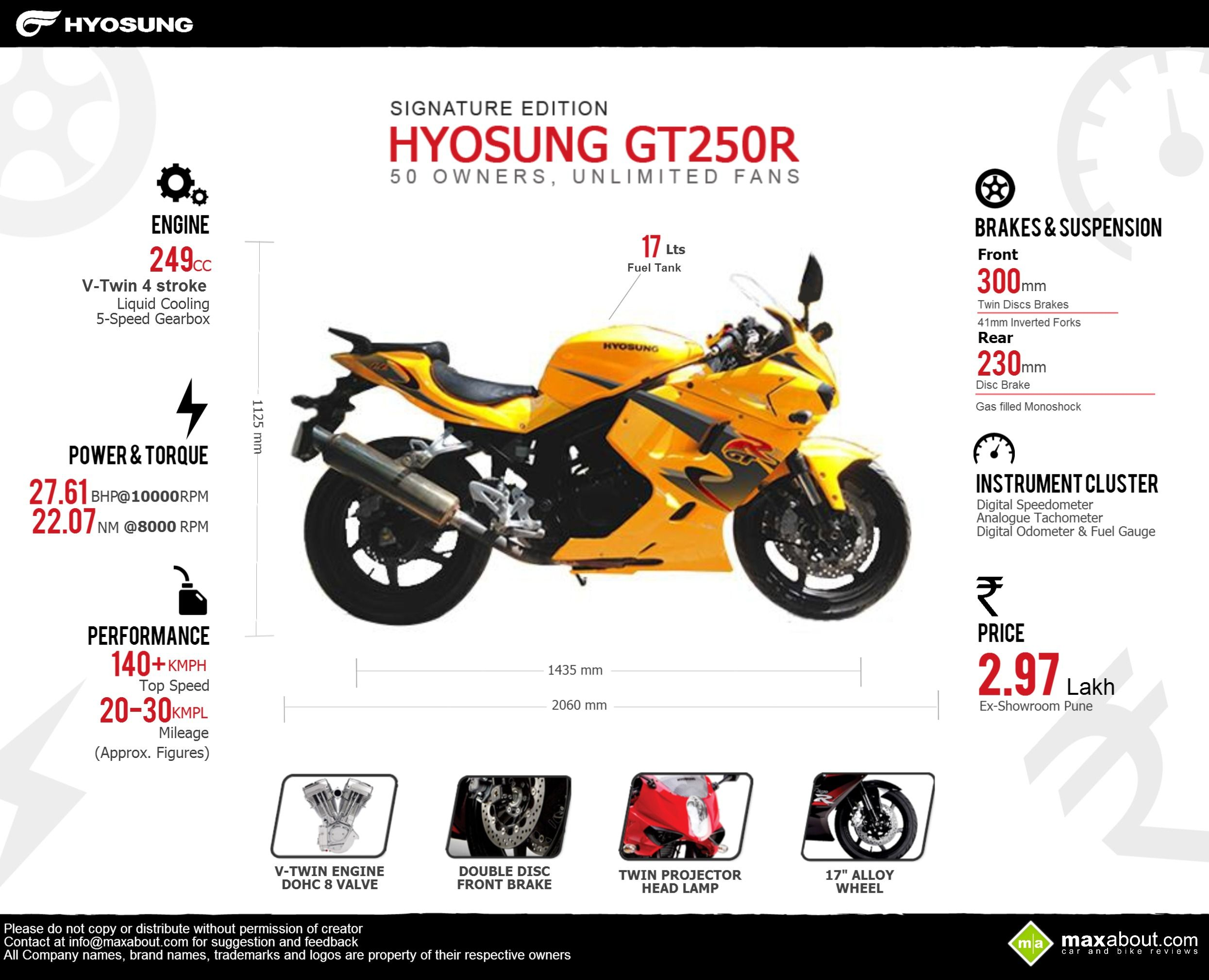 Hyosung Gt250r Signature Limited Edition Launched Maxabout