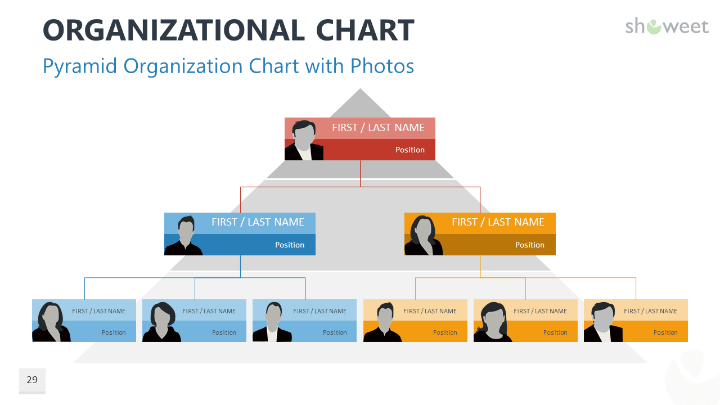Organizational Charts For Powerpoint Organizational Chart Organizational Chart Design Organization Chart