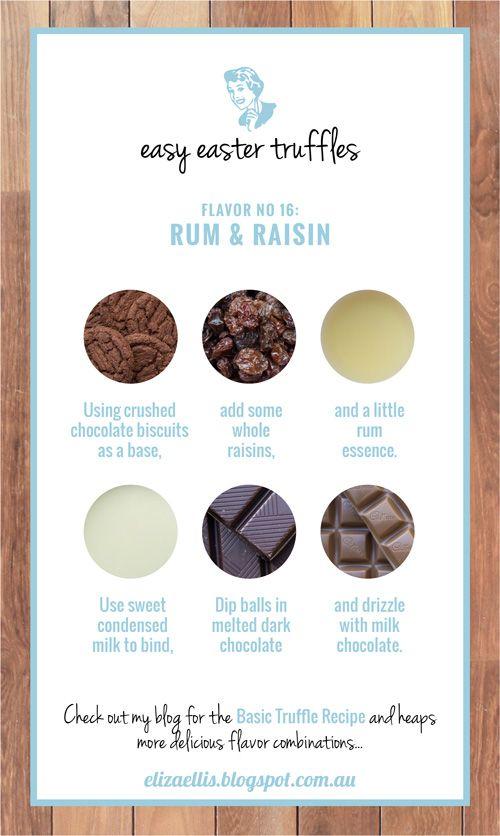 Delicious Truffle Flavor No. 16: Rum & Raisin! EASY EASTER TRUFFLES - 20 DELICIOUS FLAVORS! ~ eliza ellis