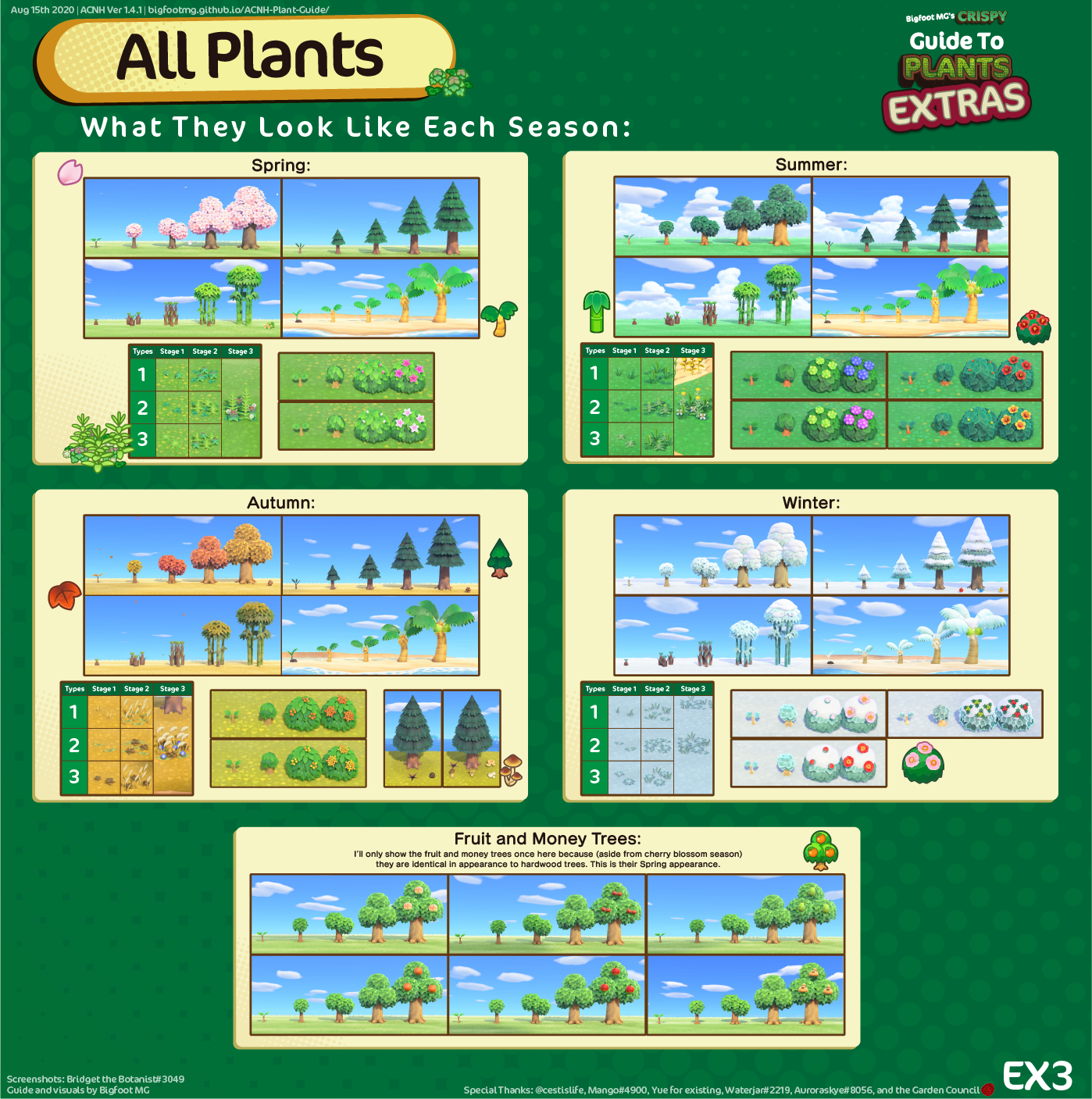 Acnh Plant Guide Plant Guide Animal Crossing New Animal Crossing