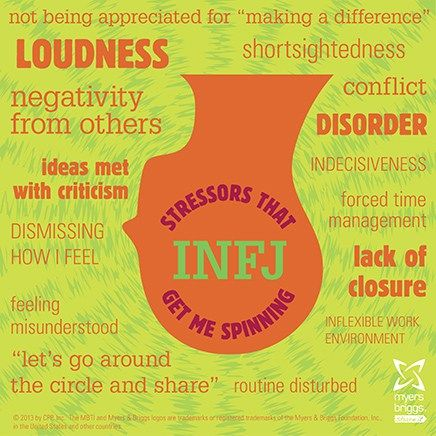 The Myers Briggs Types When Overwhelmed With Stress (With ...
