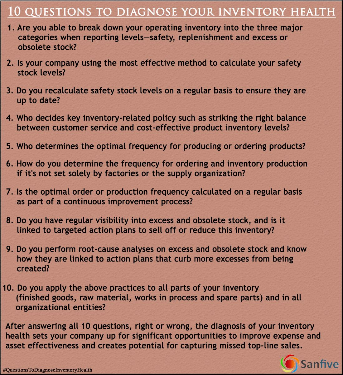 Pin by Sanfive Solutions on Inventory Management | This or