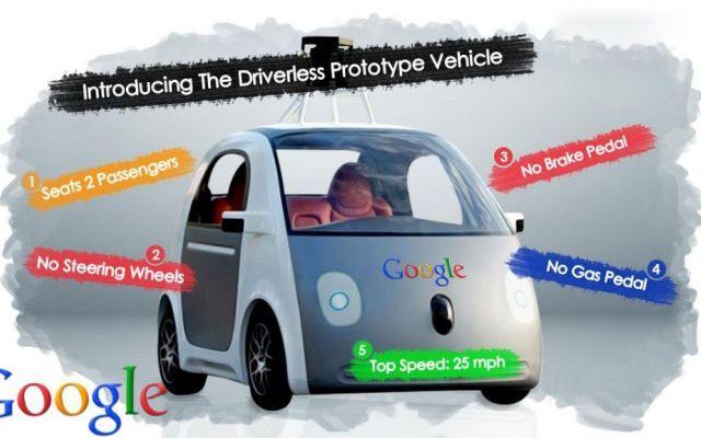 Ecco svelato come si guida la Google Car La Google Car, sognoper molti e realtà per pochi. Tutti vorrebbero provare questa futuristica macchina in grado di guidarsi da sola. Essa non è però esente da difetti. #googlecarcomesiguida