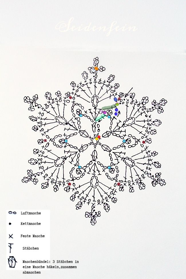 Blog Seidenfeins de Beautiful Country Life: Crochet: nouveaux flocons de neige * Crochet: …   – häckeln mama