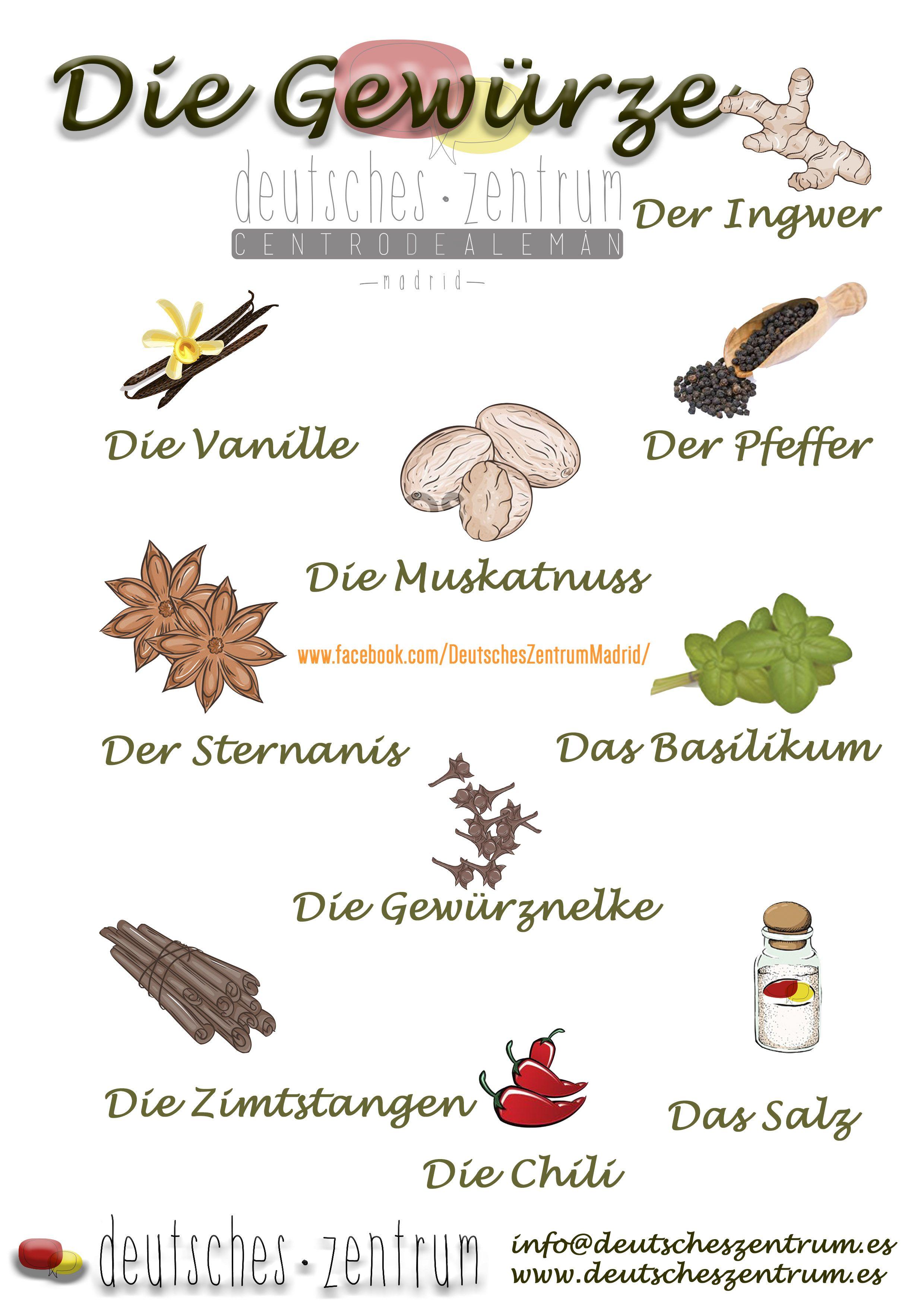 Gewürze DAF Deutsch Wortschatz Grammatik German Alemán | Német ...