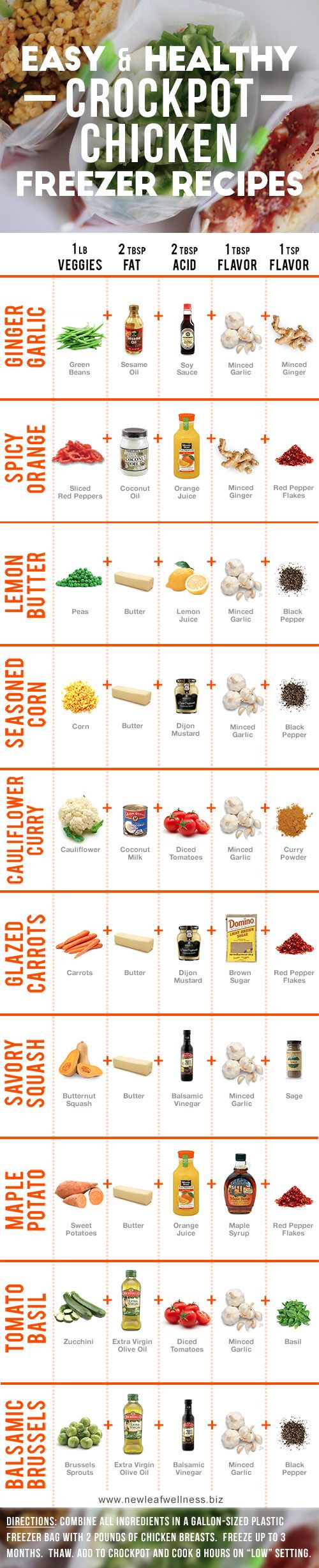 10 Easy and Healthy Crockpot Chicken Freezer Recipes (New Leaf Wellness) #healthycrockpotchickenrecipes