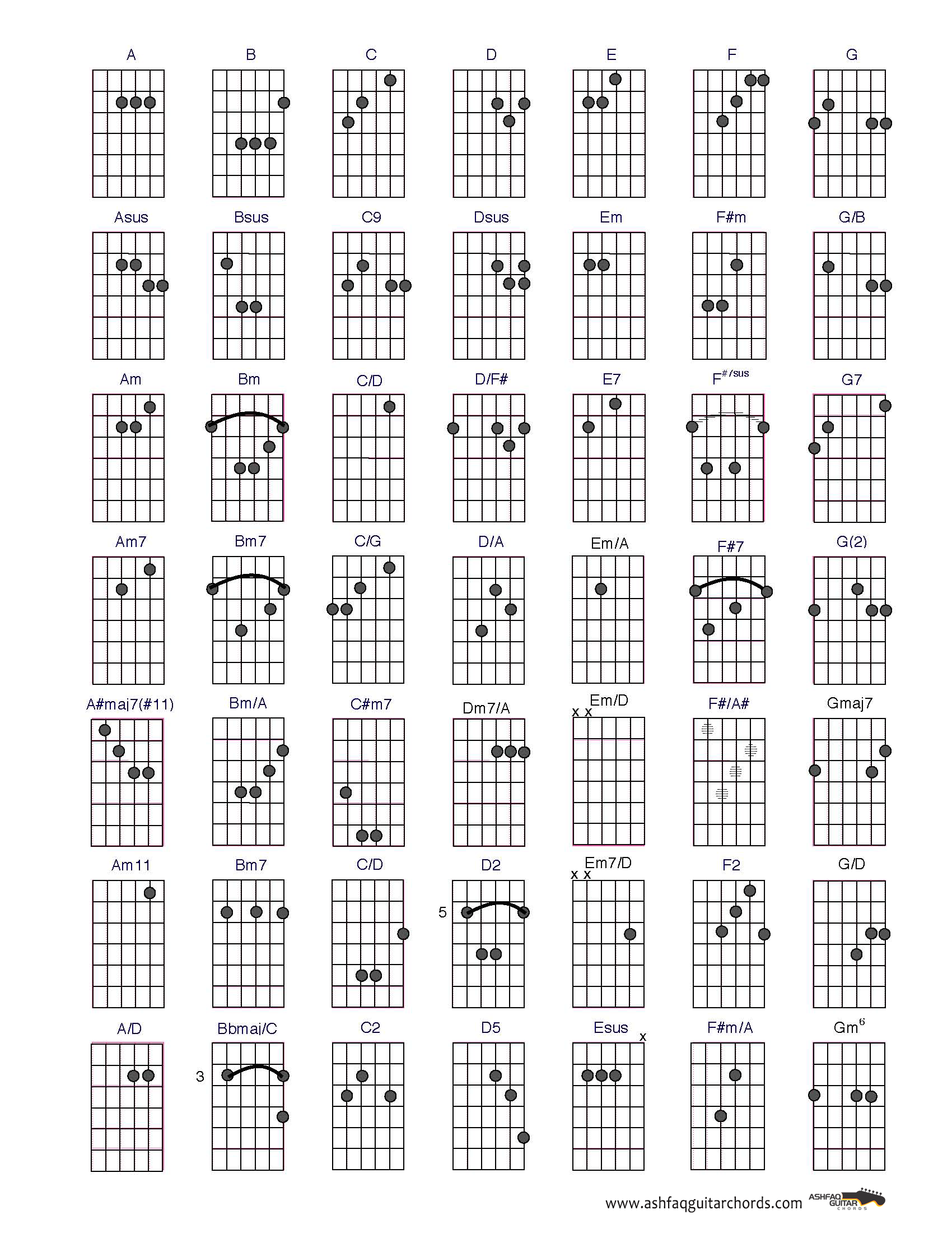 guitar chord chart for all the important chords you need to know to play any hindi song these are all the chords you will ever need  [ 1700 x 2200 Pixel ]
