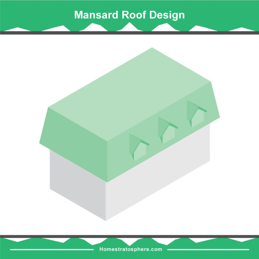 36 Types Of Roofs Styles For Houses Illustrated Roof Design Examples Roof Design Mansard Roof Roof Styles