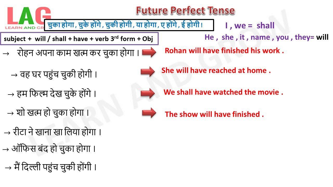 Future Perfect Tense Hindi Future Perfect Perfect Tense Tenses [ 720 x 1280 Pixel ]