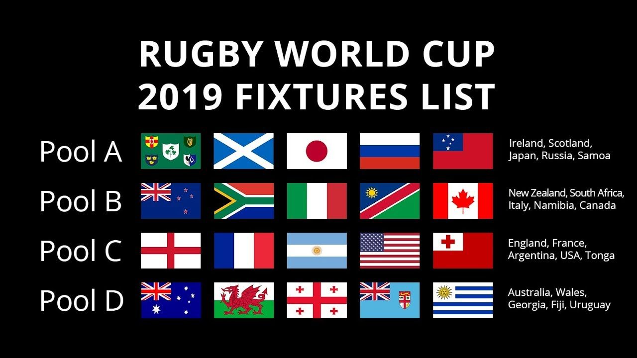 Rugby World Cup 2019 Schedule Time Table Japan Rugby World Cup World Cup Rugby