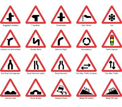 Triangle Road Signs >> Various Triangular Base Road Sign Theory Test Driving Test Tips