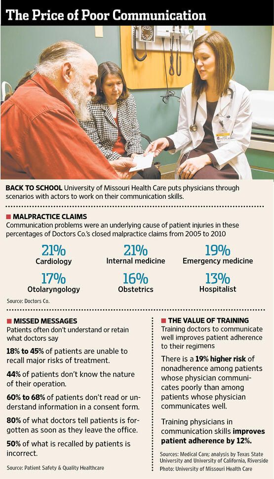 HLMedia on | New Visions Healthcare Education | Health