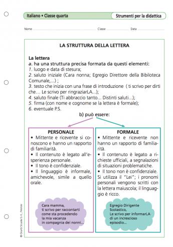 La Struttura Della Lettera La Vita Scolastica Scuola Lezioni Di Scrittura Idee Per Insegnanti