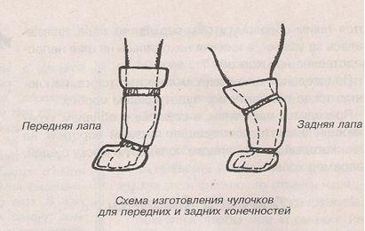 Обувь для собаки своими руками. Выкройка ботиночек для собаки. Обсуждение  на LiveInternet - Российский Сервис Онлайн-Дневников f08561dfda4