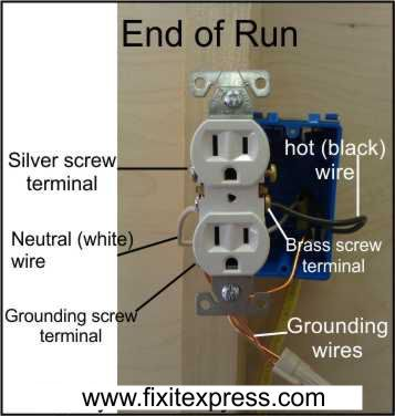 wiring outlets google search handyman stuff pinterest rh pinterest com Single Outlet Wiring Wiring 3 Outlets Together