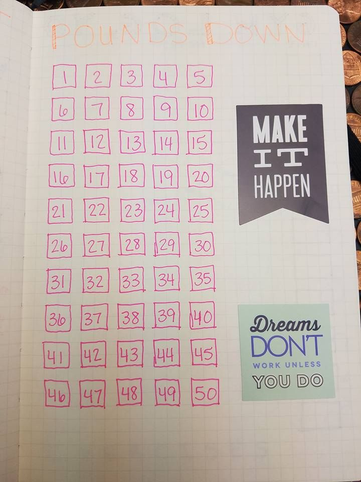 Bullet journal weight loss tracker also for layout ideas free printable rh pinterest