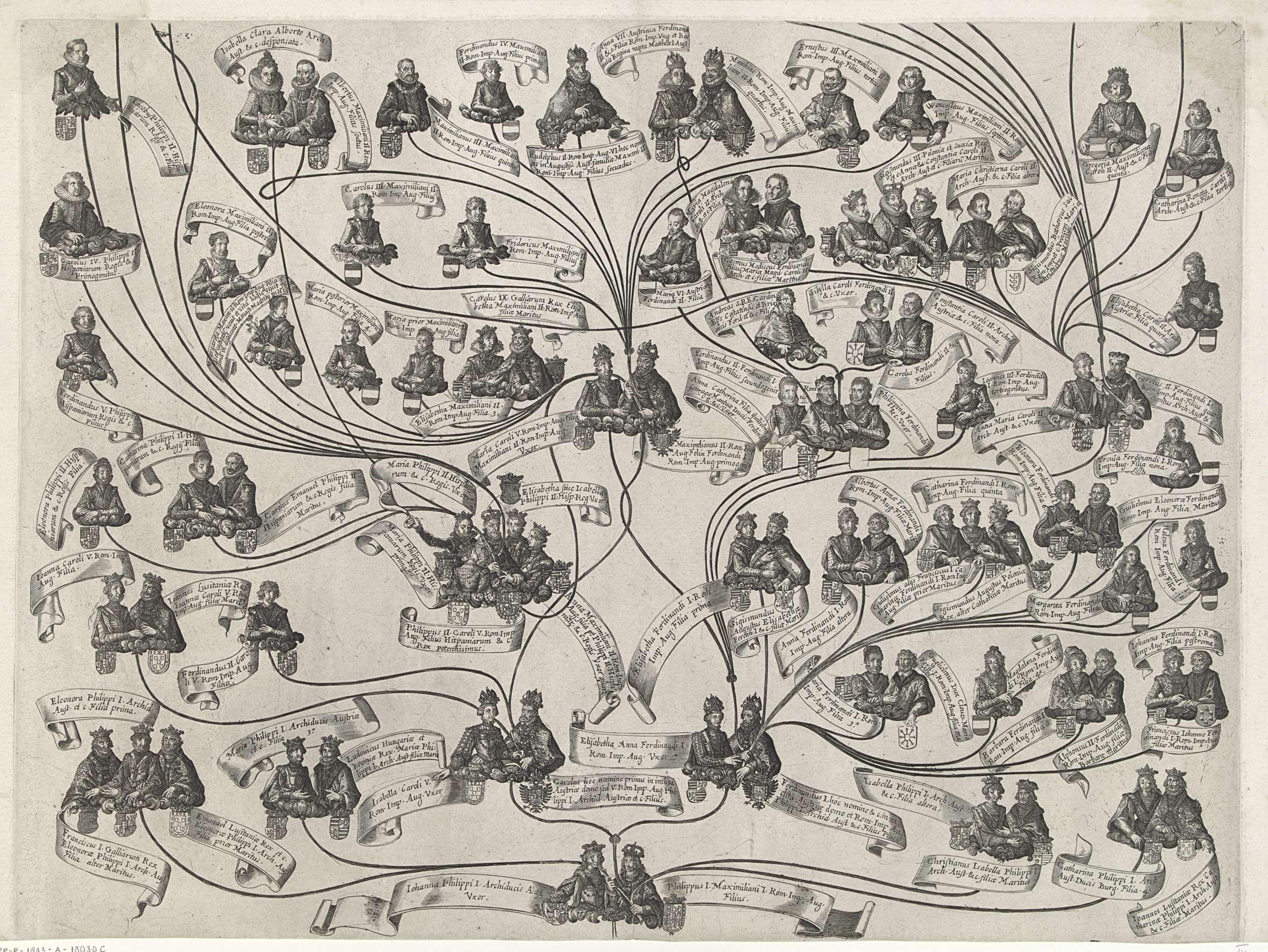 Aegidius Sadeler | Stamboom van het Habsburgse huis (derde blad), Aegidius Sadeler, Marcus Christoph Sadeler, Ferdinand II (Duits keizer), 1629 | Stamboom van het Habsburgse huis met onderaan Filips I.